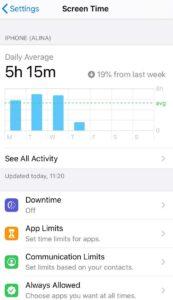 Screen Time iPhone
